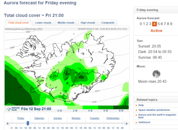 aurora forecast